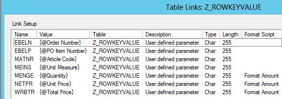 Metadata mapped at line item level