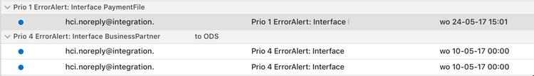 Error Alerting mail header