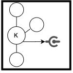 Connect SAP PO to Apache Kafka Clusters