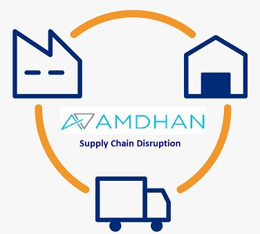 Supply chain disruption caused by global events ie COVID-19