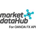 Integration for OANDA FX API