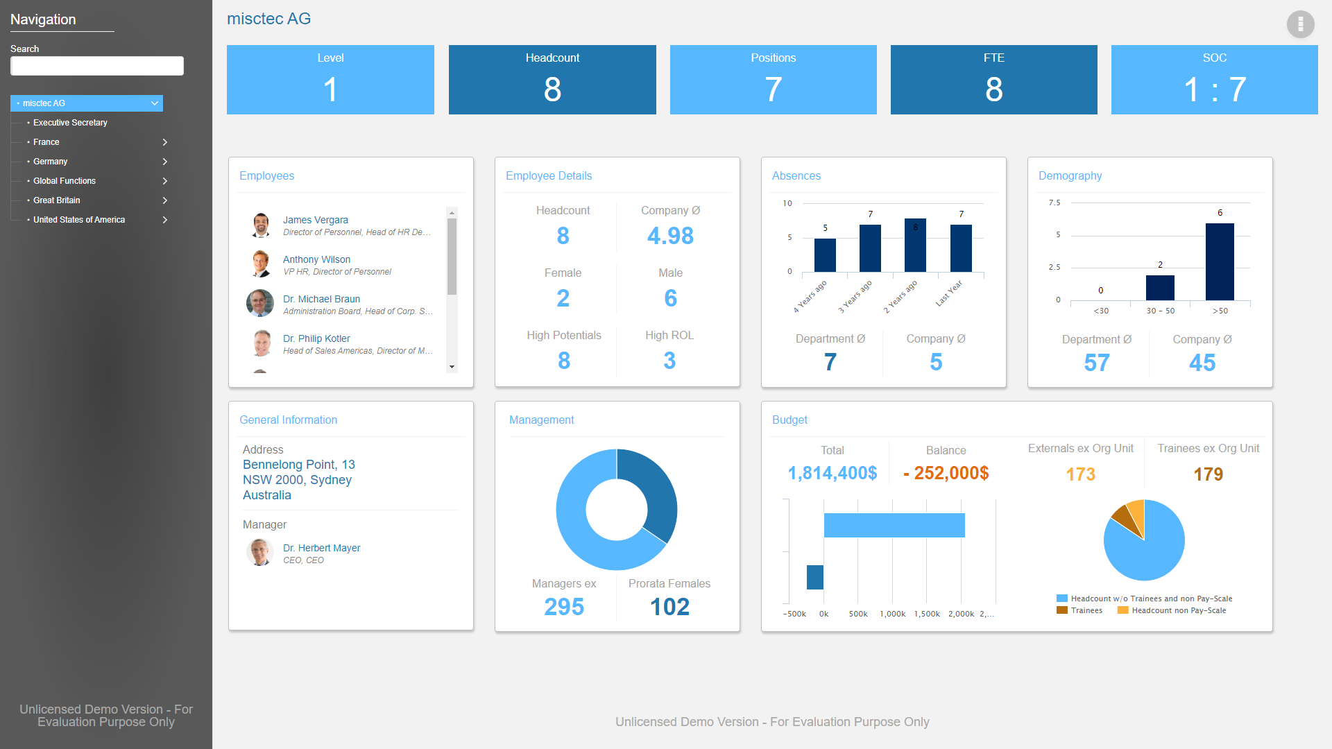 Ingentis org.manager dashboard view